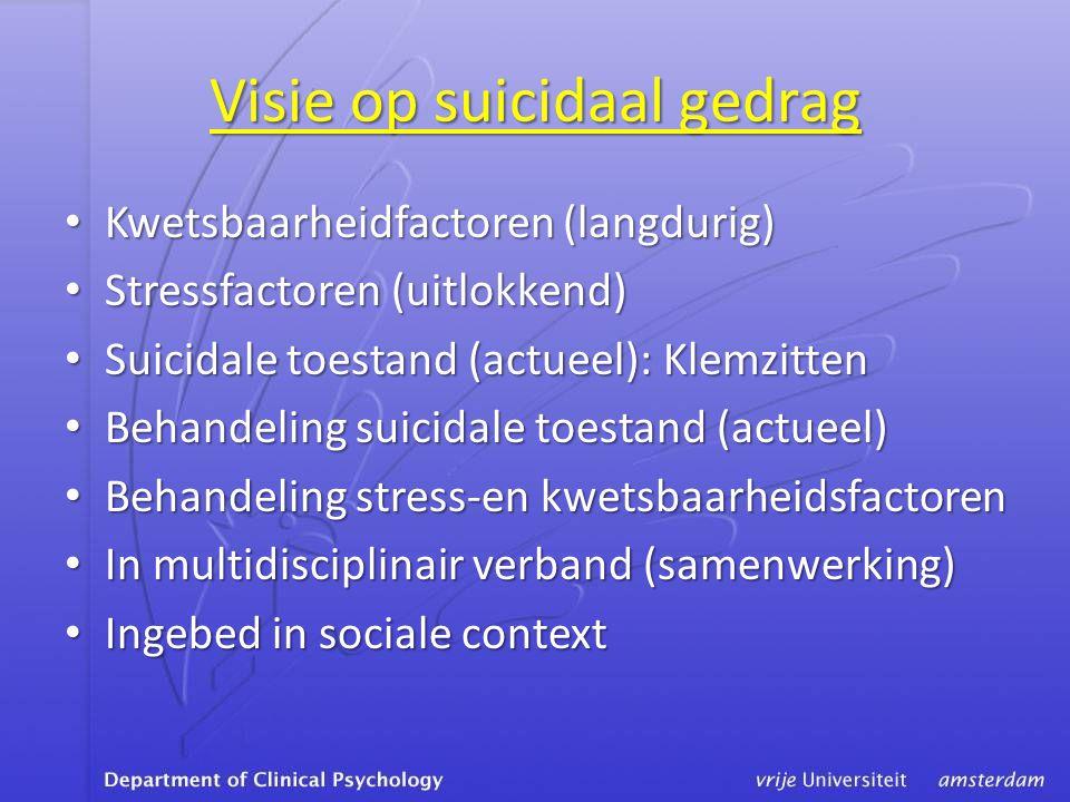 Visie op suicidaal gedrag