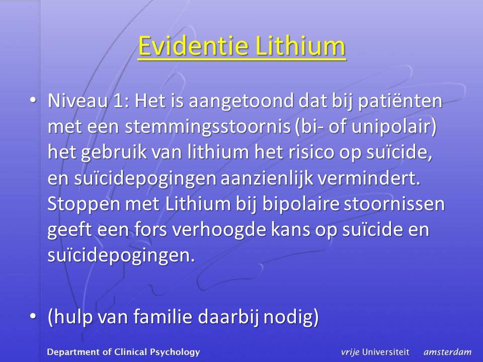 Evidentie Lithium
