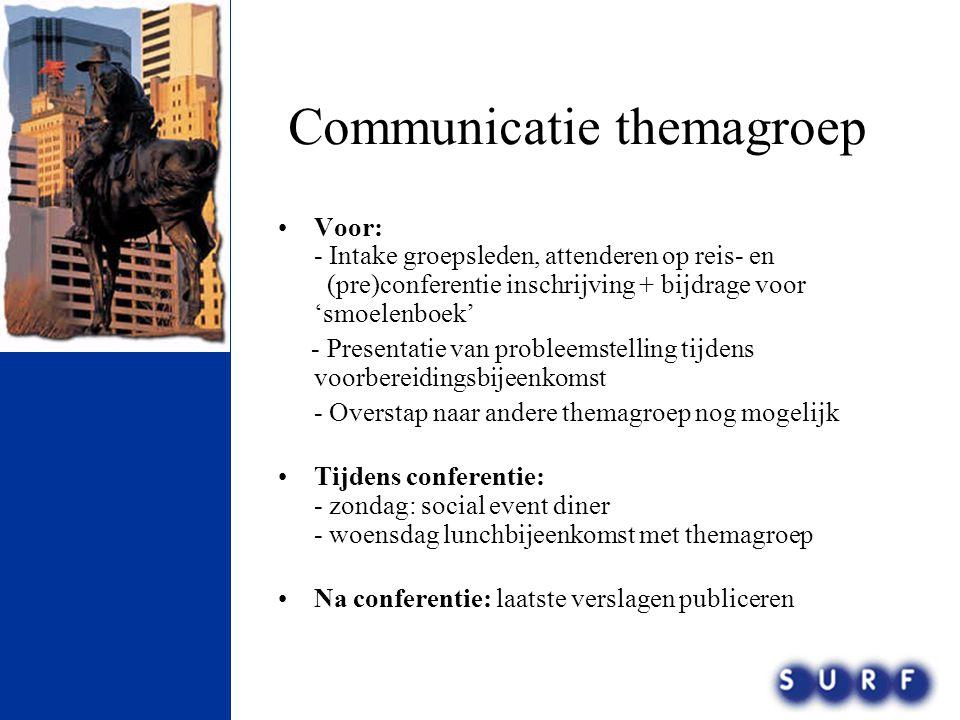 Communicatie themagroep