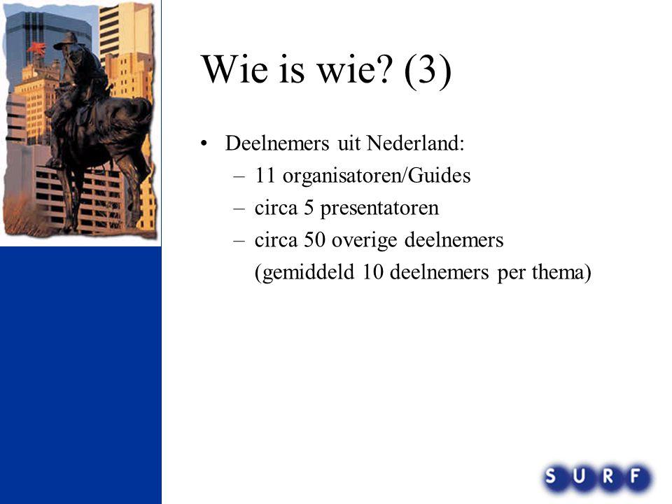 Wie is wie (3) Deelnemers uit Nederland: 11 organisatoren/Guides
