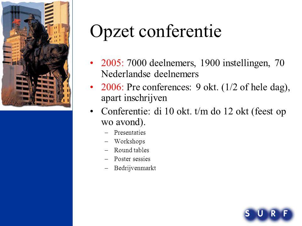 Opzet conferentie 2005: 7000 deelnemers, 1900 instellingen, 70 Nederlandse deelnemers.