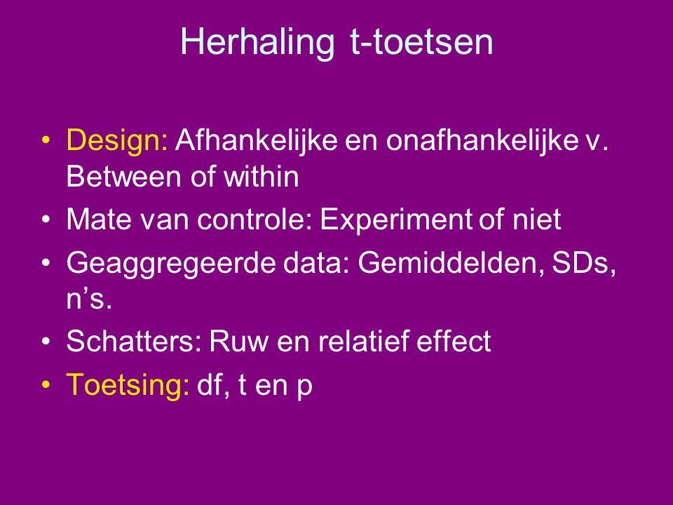Herhaling t-toetsen Design: Afhankelijke en onafhankelijke v. Between of within. Mate van controle: Experiment of niet.