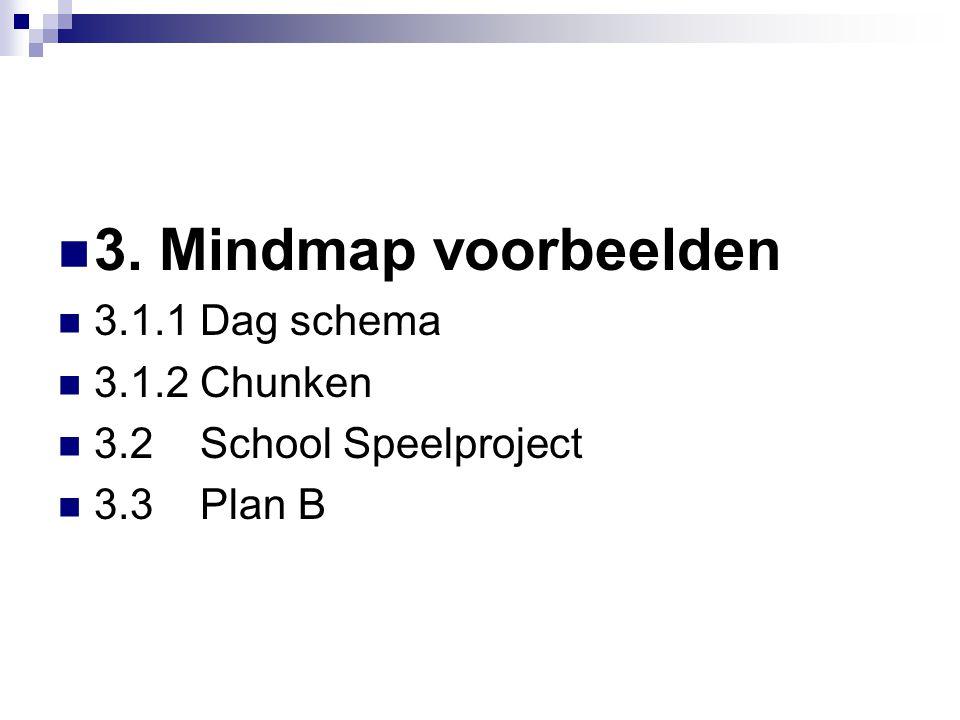3. Mindmap voorbeelden 3.1.1 Dag schema 3.1.2 Chunken