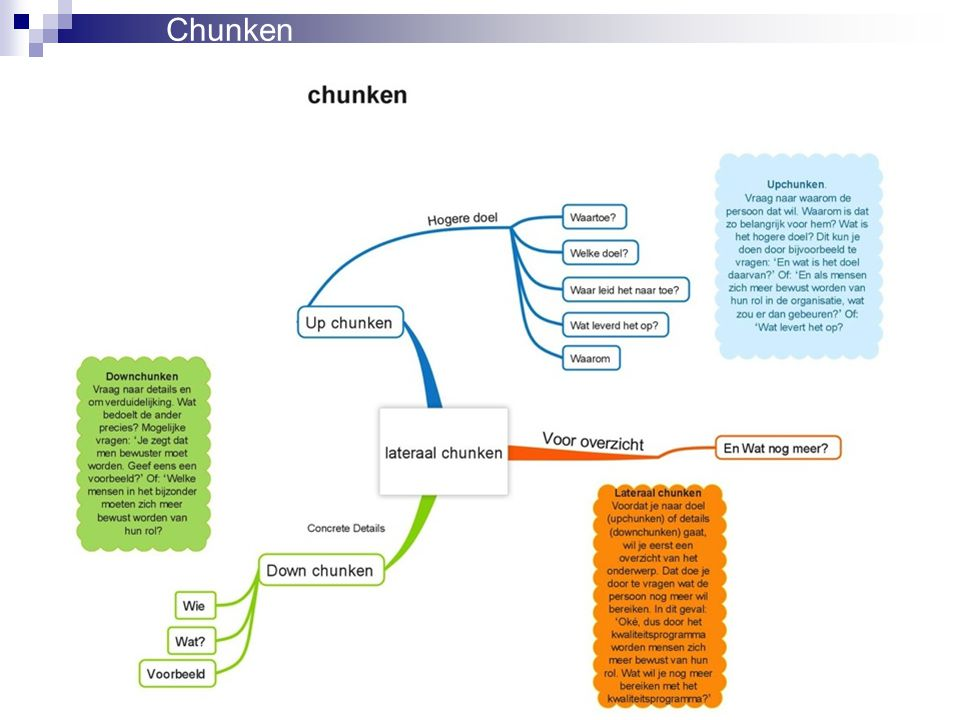 Chunken