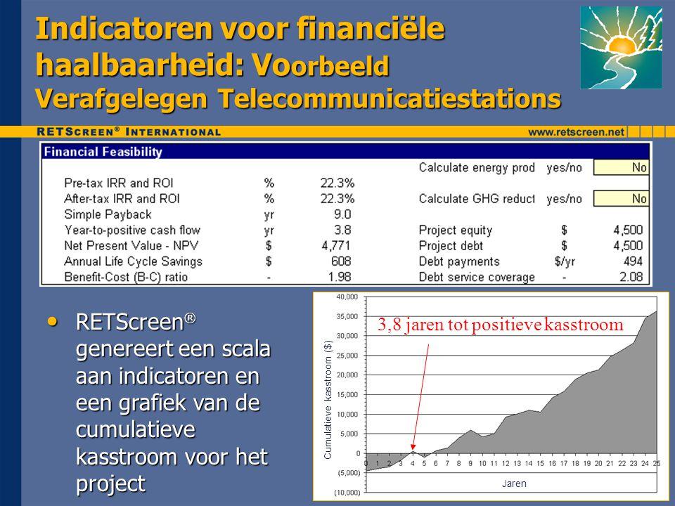 Indicatoren voor financiële haalbaarheid: Voorbeeld Verafgelegen Telecommunicatiestations