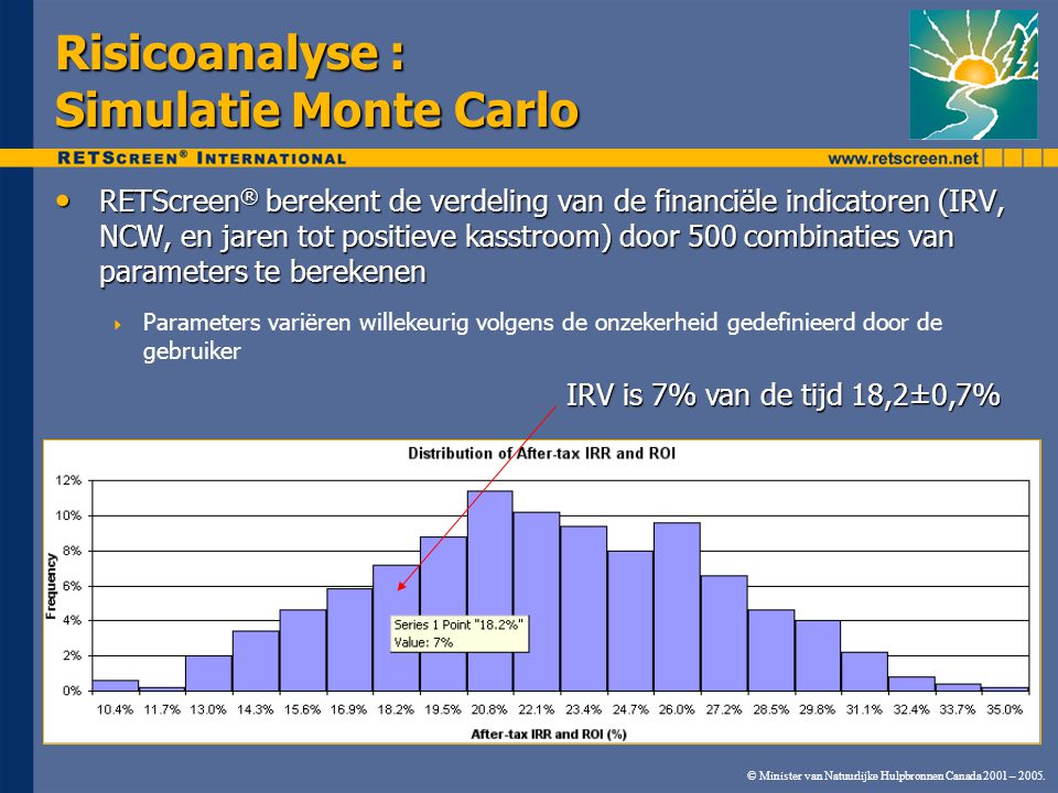 Risicoanalyse : Simulatie Monte Carlo