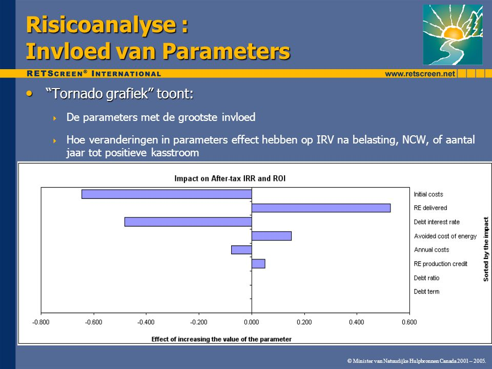 Risicoanalyse : Invloed van Parameters