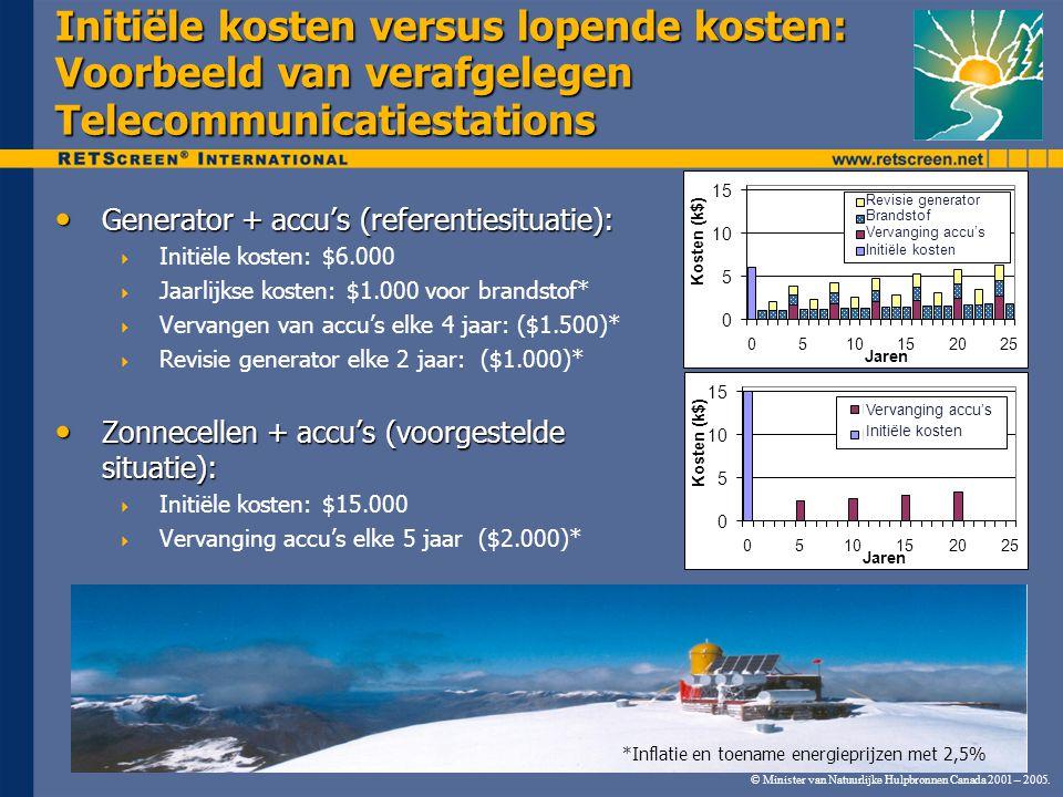 Initiële kosten versus lopende kosten: Voorbeeld van verafgelegen Telecommunicatiestations
