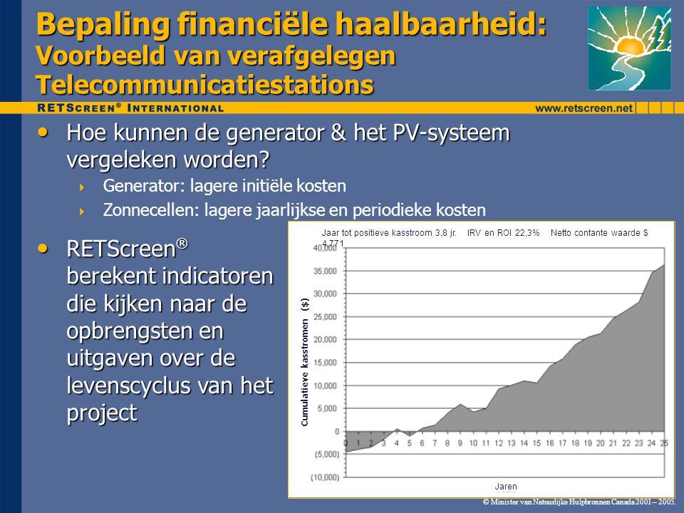 Bepaling financiële haalbaarheid: Voorbeeld van verafgelegen Telecommunicatiestations