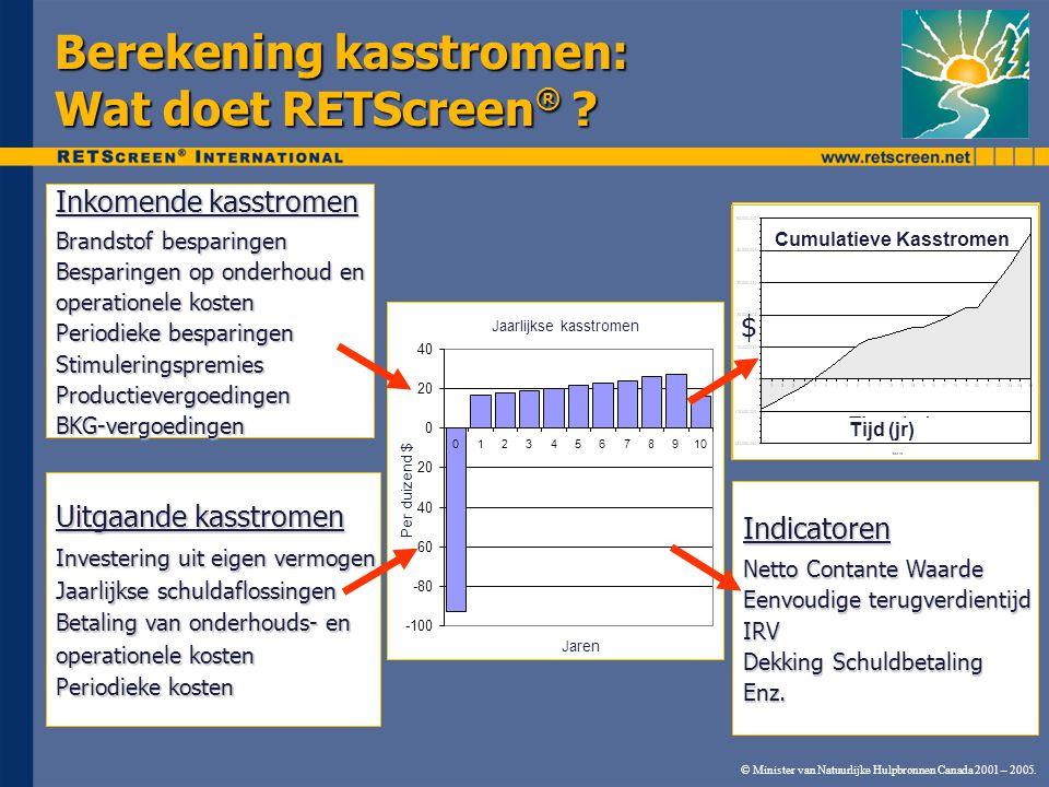 Berekening kasstromen: Wat doet RETScreen®
