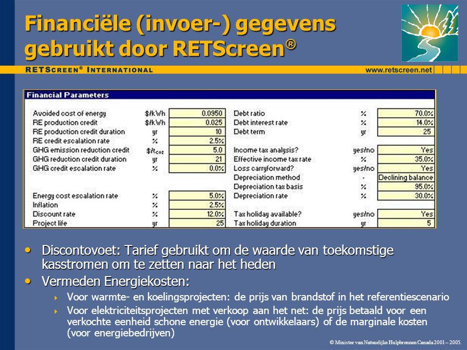 Financiële (invoer-) gegevens gebruikt door RETScreen®