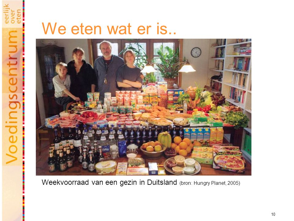 We eten wat er is.. Weekvoorraad van een gezin in Duitsland (bron: Hungry Planet, 2005)