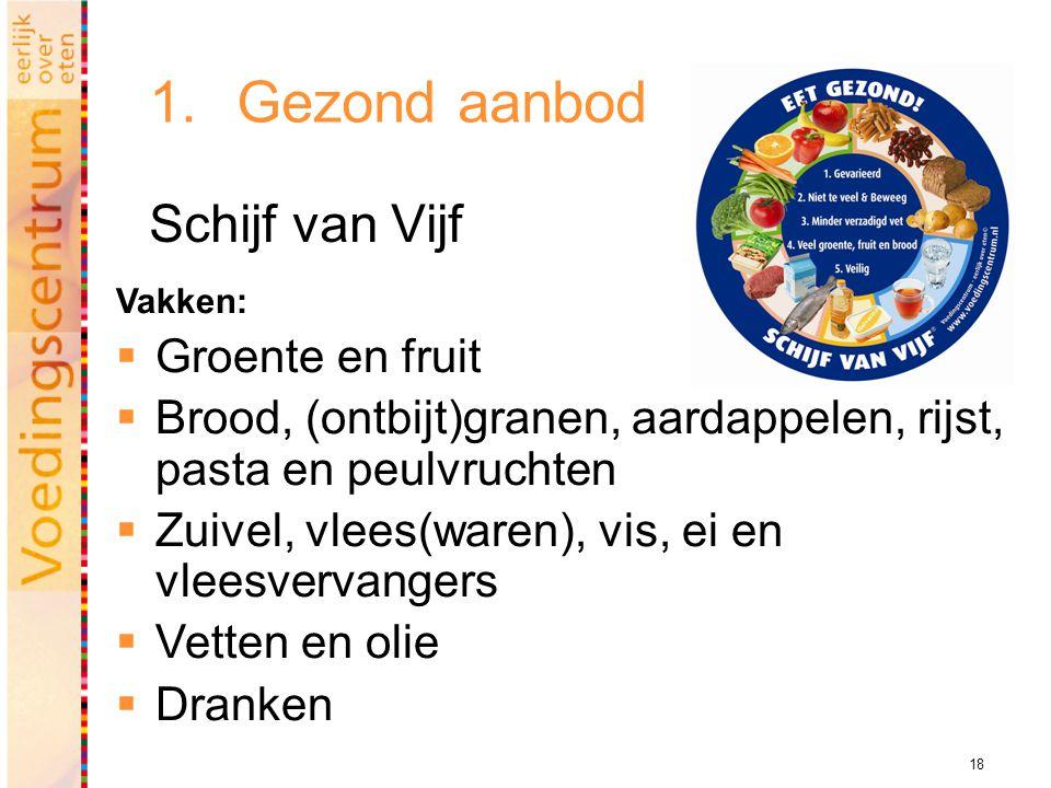 Gezond aanbod Schijf van Vijf Groente en fruit
