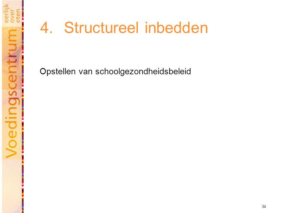 Structureel inbedden Opstellen van schoolgezondheidsbeleid