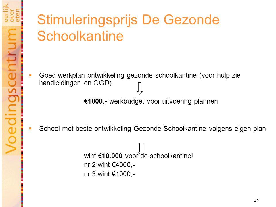 Stimuleringsprijs De Gezonde Schoolkantine