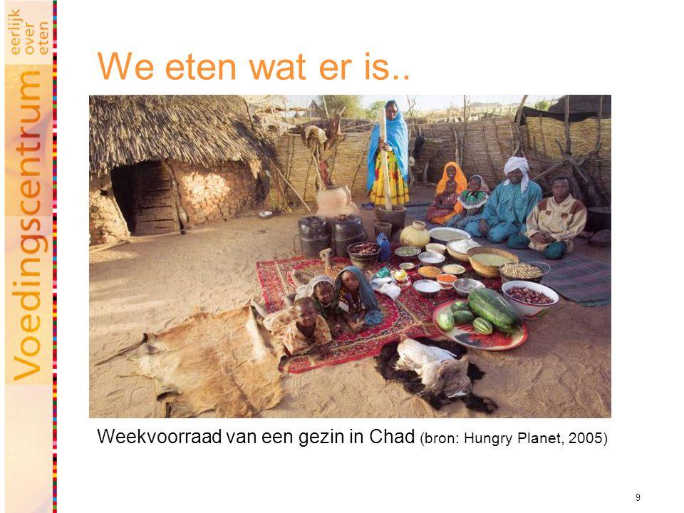 We eten wat er is.. Weekvoorraad van een gezin in Chad (bron: Hungry Planet, 2005)