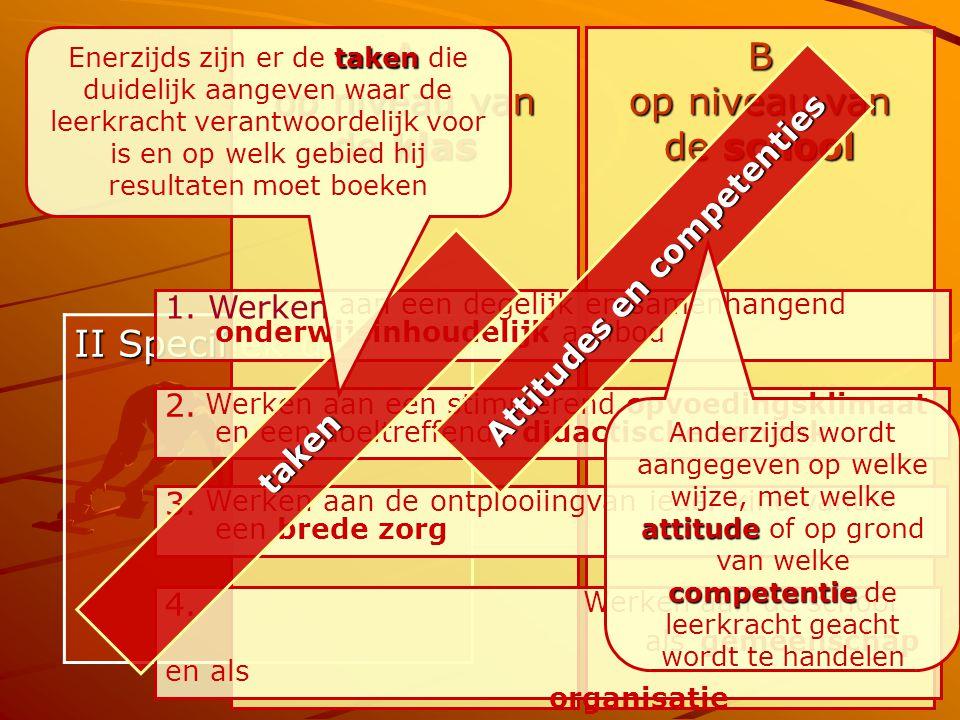 Attitudes en competenties