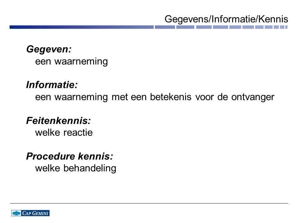 Gegevens/Informatie/Kennis