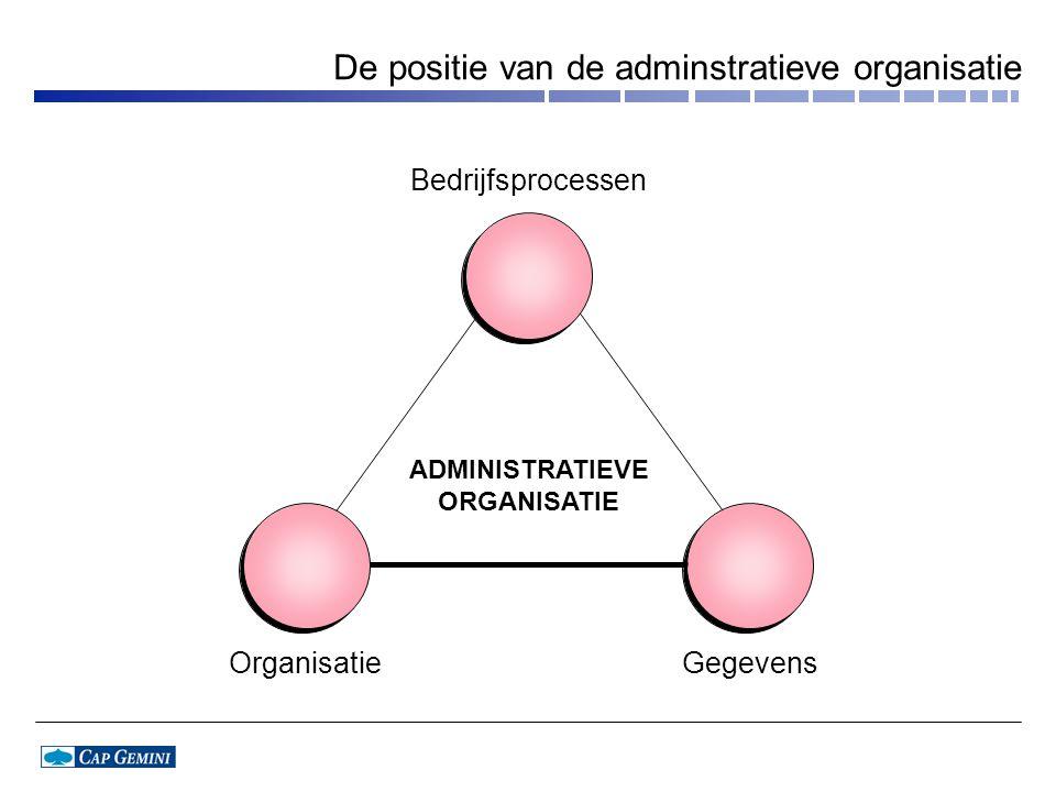 De positie van de adminstratieve organisatie