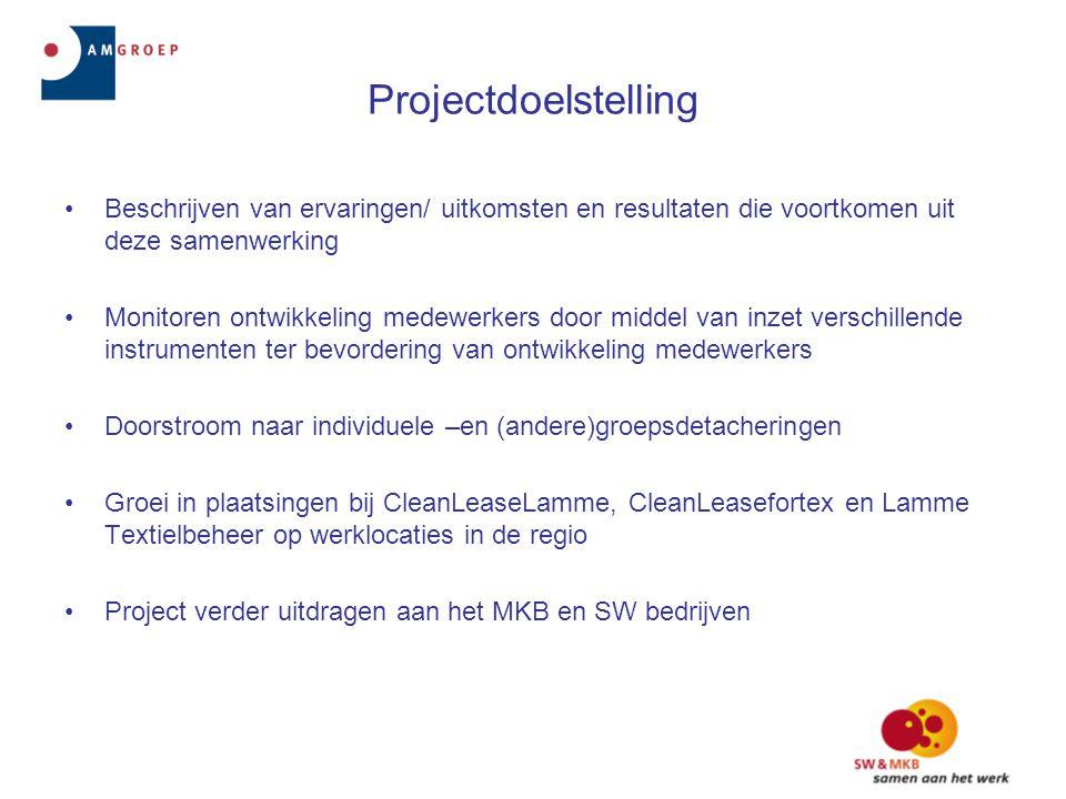 Projectdoelstelling Beschrijven van ervaringen/ uitkomsten en resultaten die voortkomen uit deze samenwerking.