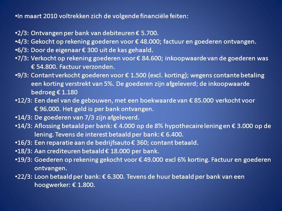 In maart 2010 voltrekken zich de volgende financiële feiten: