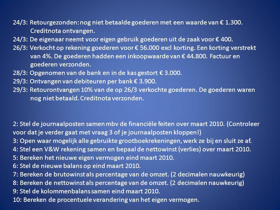24/3: Retourgezonden: nog niet betaalde goederen met een waarde van € 1.300.