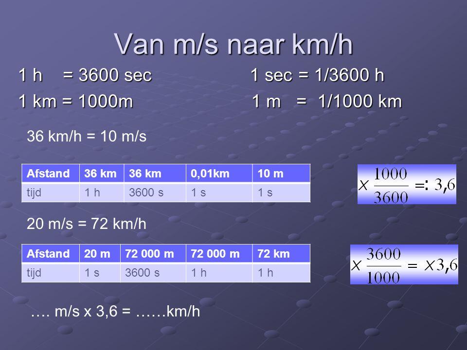 Van m/s naar km/h 1 h = 3600 sec 1 sec = 1/3600 h