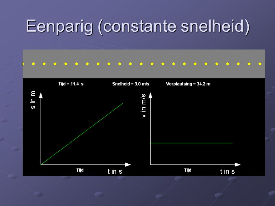 Eenparig (constante snelheid)
