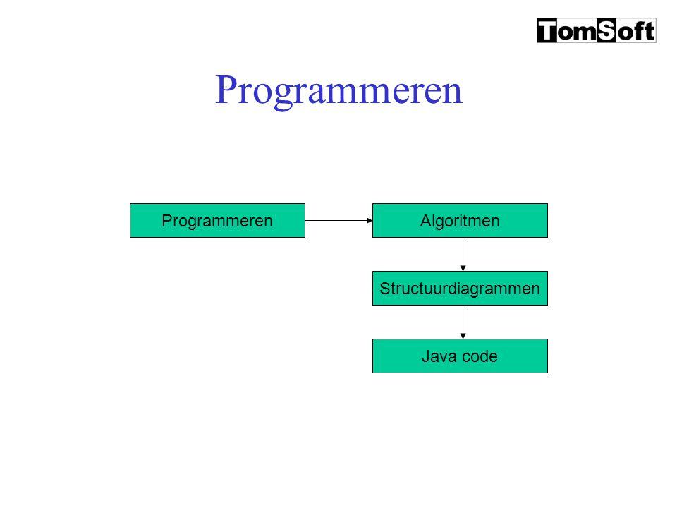 Programmeren Programmeren Algoritmen Structuurdiagrammen Java code