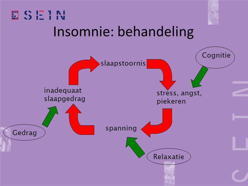Insomnie: behandeling