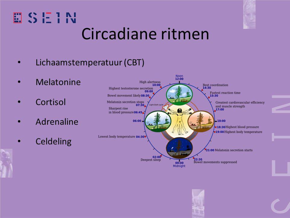 Circadiane ritmen Lichaamstemperatuur (CBT) Melatonine Cortisol