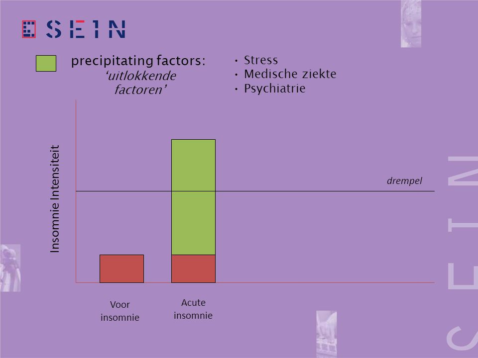 precipitating factors: