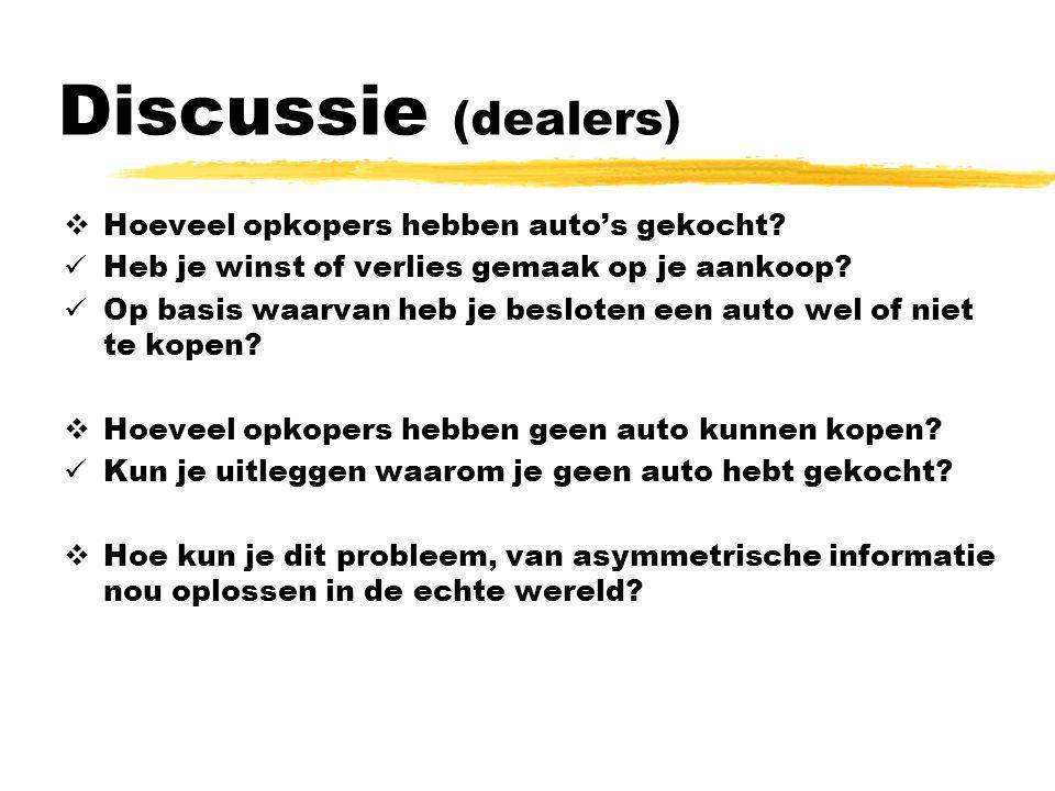 Discussie (dealers) Hoeveel opkopers hebben auto's gekocht