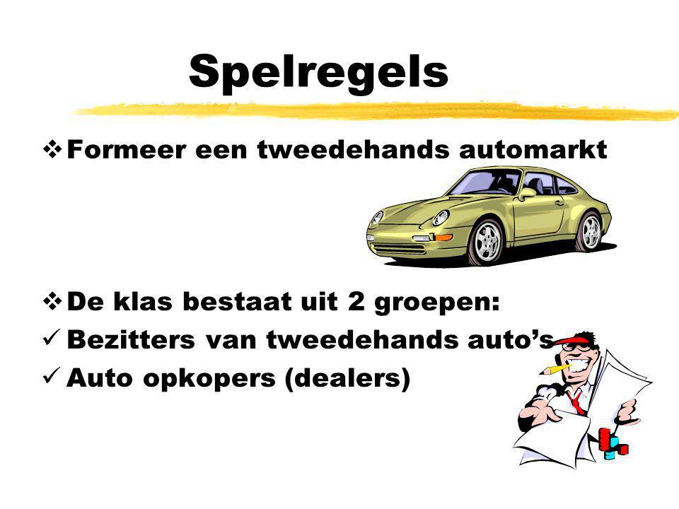 Spelregels Formeer een tweedehands automarkt