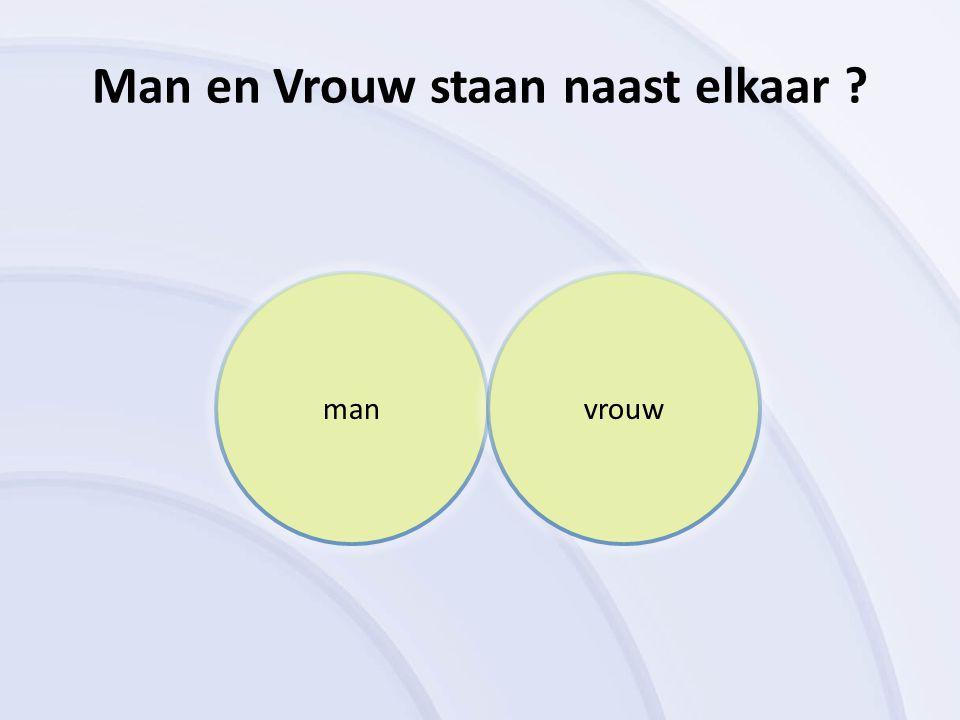 Man en Vrouw staan naast elkaar