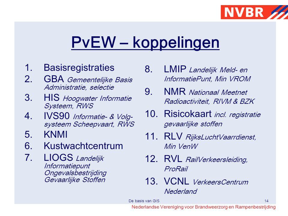 PvEW – koppelingen 8. LMIP Landelijk Meld- en InformatiePunt, Min VROM