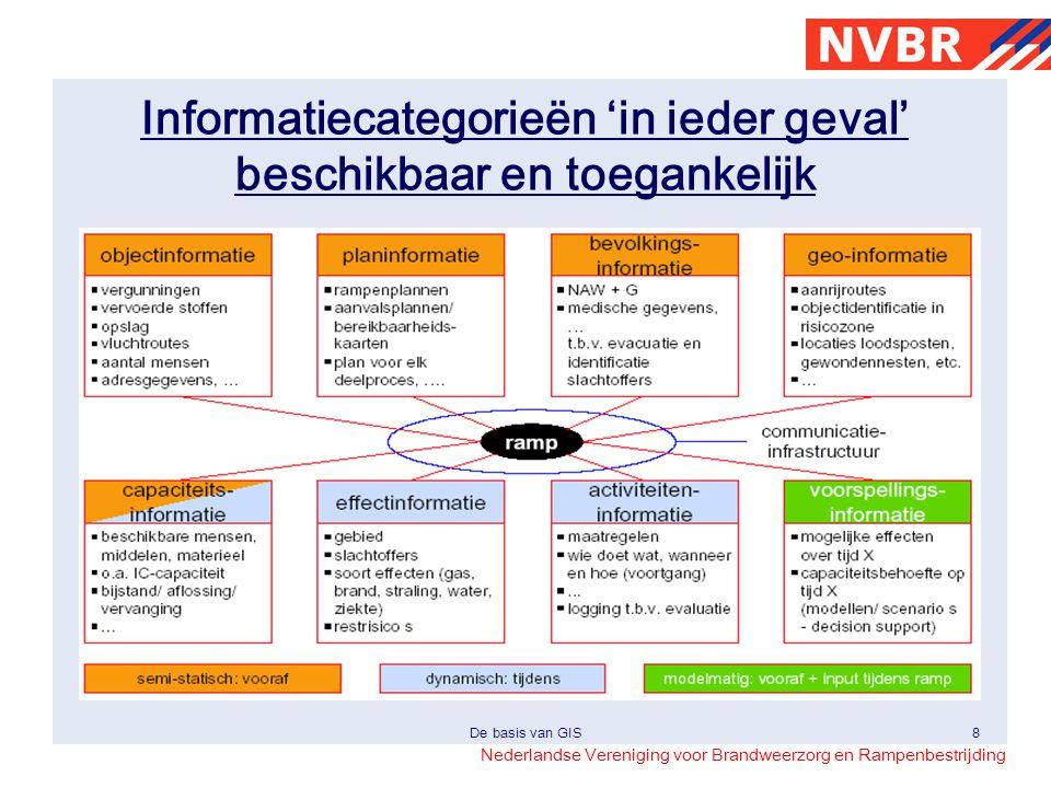 Informatiecategorieën 'in ieder geval' beschikbaar en toegankelijk