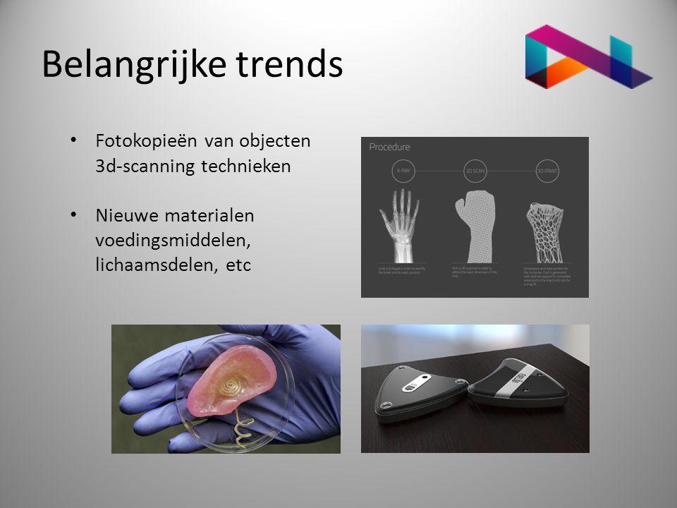 Belangrijke trends Fotokopieën van objecten 3d-scanning technieken