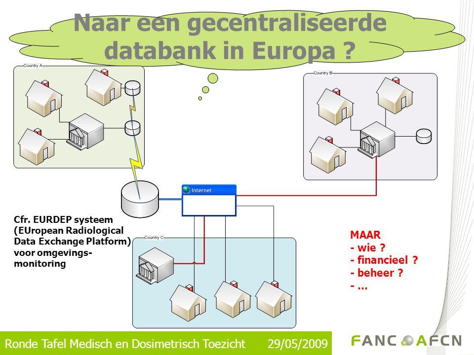 Naar een gecentraliseerde databank in Europa