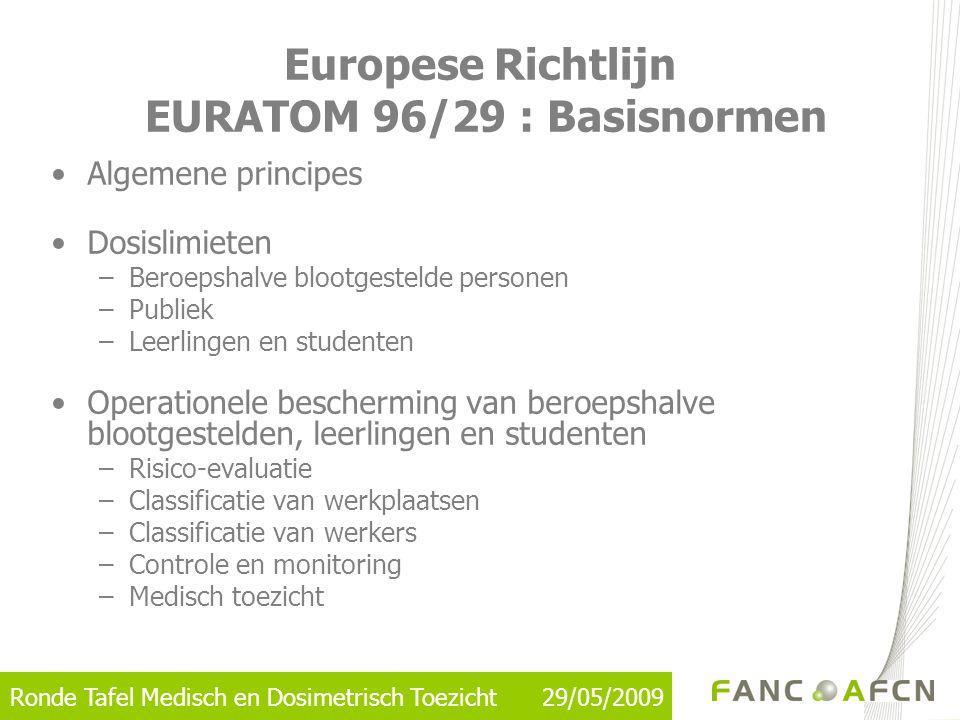 Europese Richtlijn EURATOM 96/29 : Basisnormen