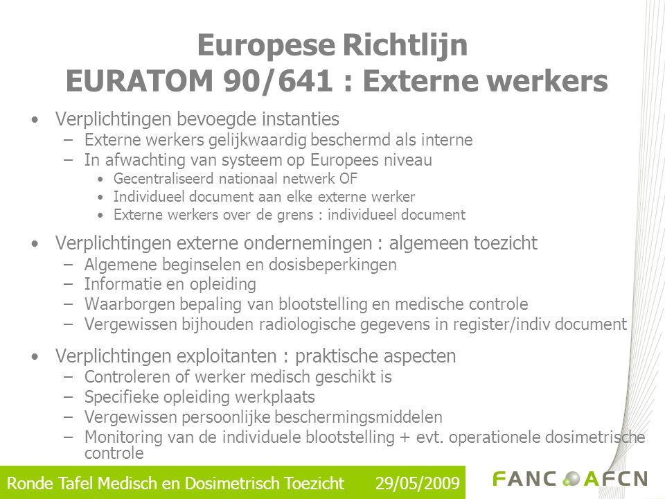 Europese Richtlijn EURATOM 90/641 : Externe werkers