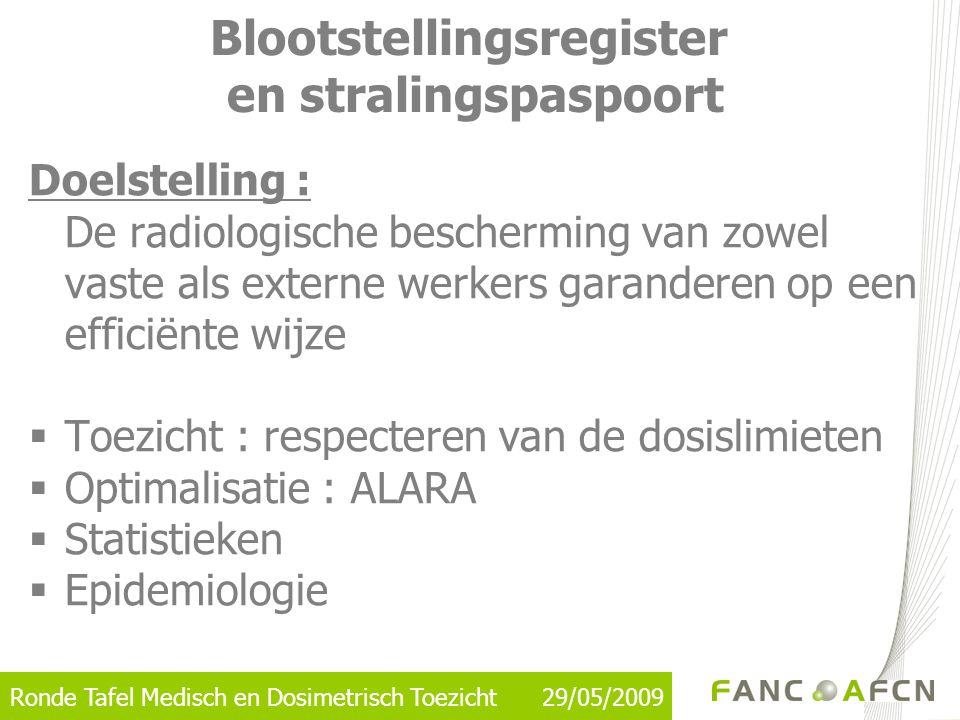 Blootstellingsregister en stralingspaspoort