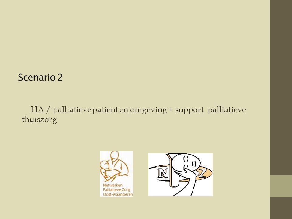 Scenario 2 HA / palliatieve patient en omgeving + support palliatieve thuiszorg