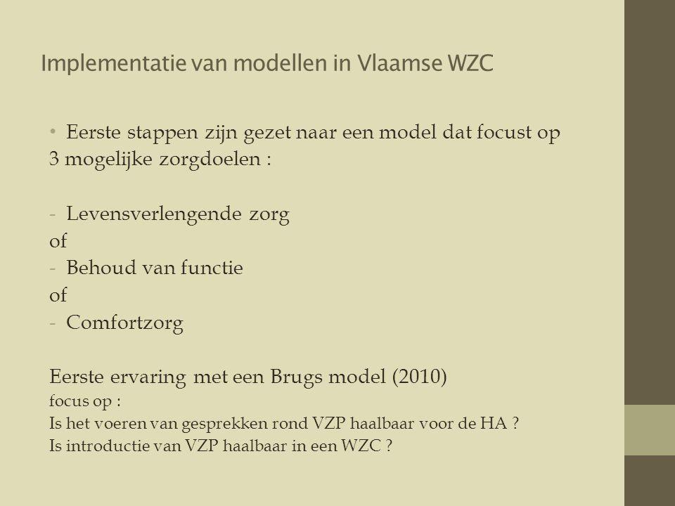 Implementatie van modellen in Vlaamse WZC