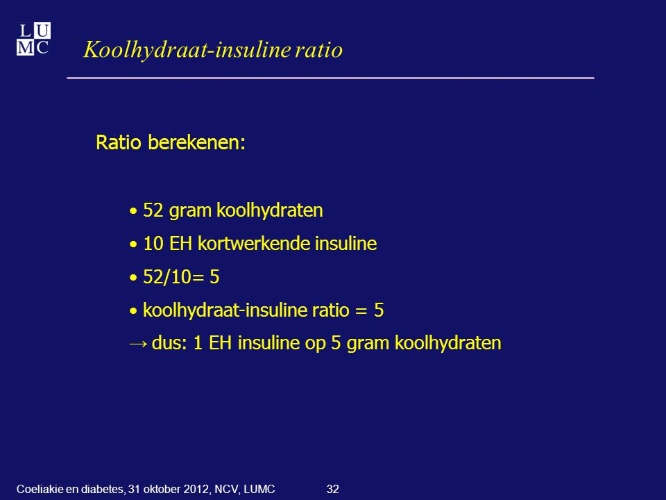 Koolhydraat-insuline ratio
