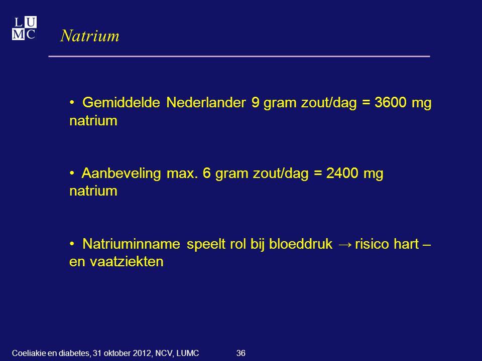 Natrium Gemiddelde Nederlander 9 gram zout/dag = 3600 mg natrium
