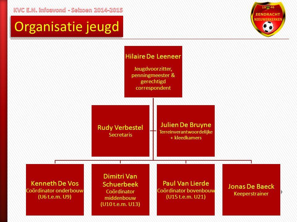 KVC E.N. infoavond - Seizoen 2014-2015