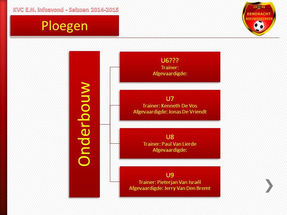Onderbouw Ploegen U6 Trainer: Afgevaardigde: