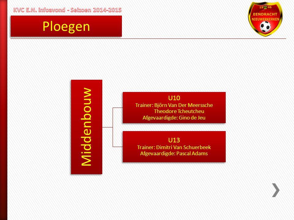 U13 Trainer: Dimitri Van Schuerbeek Afgevaardigde: Pascal Adams