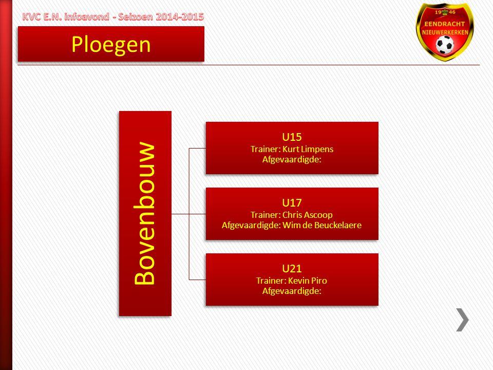 Bovenbouw Ploegen U15 Trainer: Kurt Limpens Afgevaardigde: